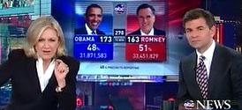 Diane Sawyer drunk, election 2012 coverage