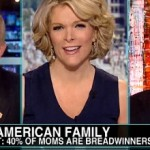 Megyn Kelly, Greta Van Susteren Blast Male Colleagues Over 'Female Breadwinners'