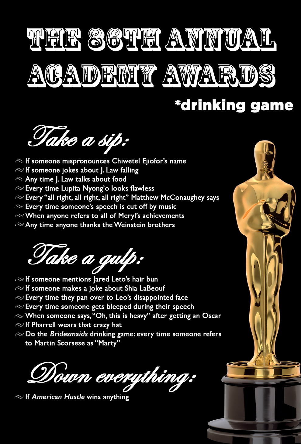 Oscars 2014 Drinking Game